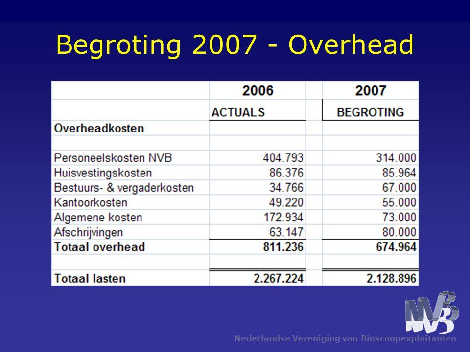 Begroting 2007 - Overhead Nederlandse Vereniging van Bioscoopexploitanten