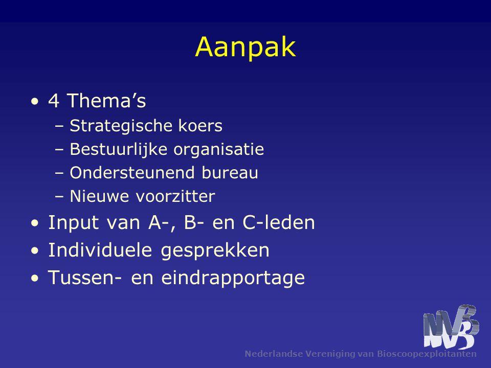 Aanpak 4 Thema's Input van A-, B- en C-leden Individuele gesprekken