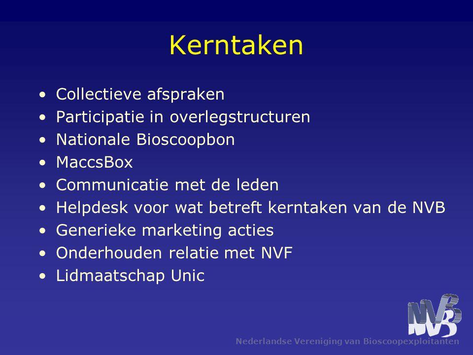 Kerntaken Collectieve afspraken Participatie in overlegstructuren