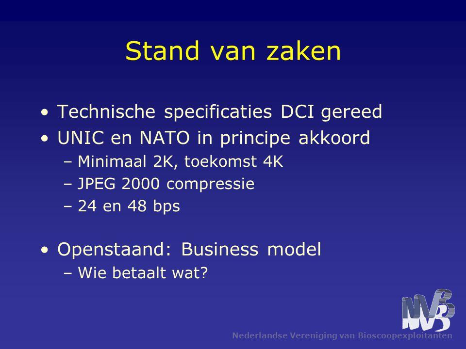 Stand van zaken Technische specificaties DCI gereed
