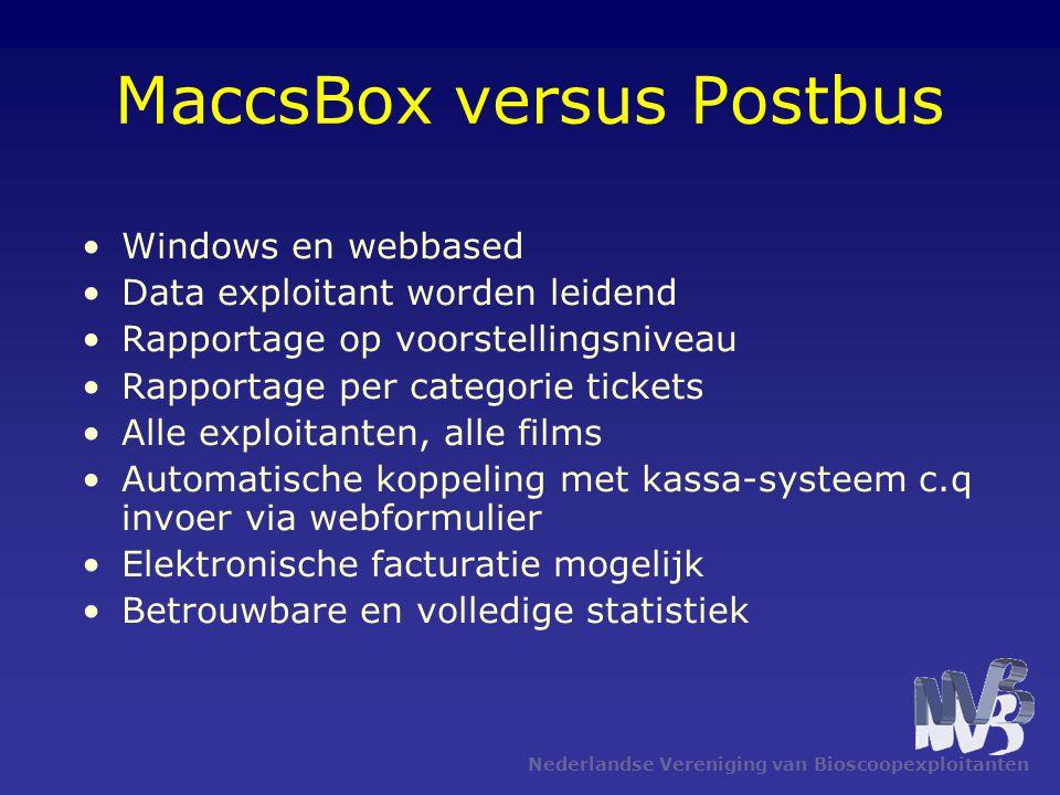 MaccsBox versus Postbus