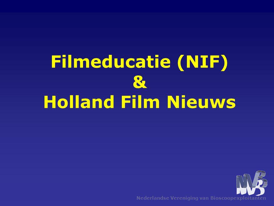 Filmeducatie (NIF) & Holland Film Nieuws