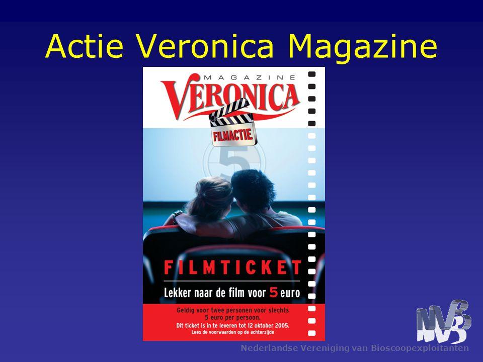 Actie Veronica Magazine