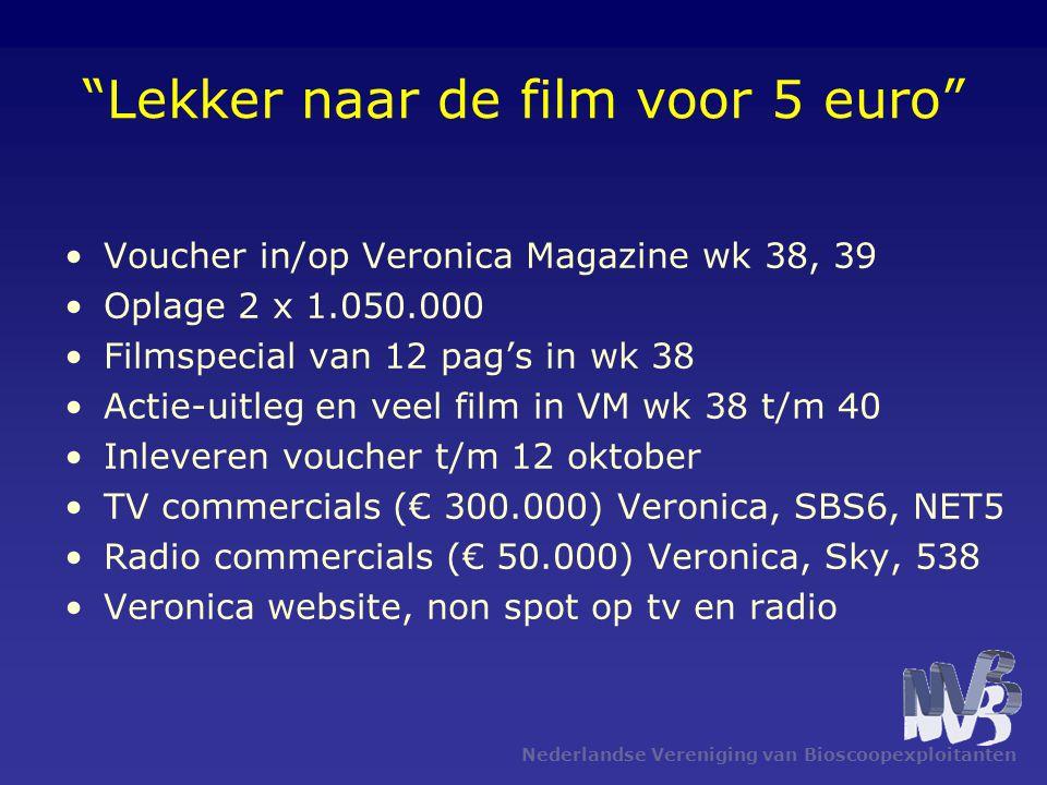 Lekker naar de film voor 5 euro