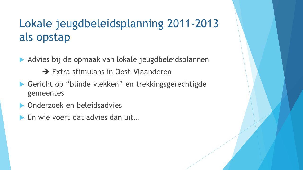 Lokale jeugdbeleidsplanning 2011-2013 als opstap