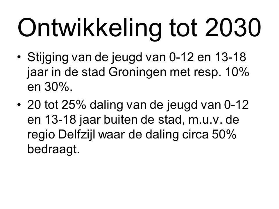 Ontwikkeling tot 2030 Stijging van de jeugd van 0-12 en 13-18 jaar in de stad Groningen met resp. 10% en 30%.