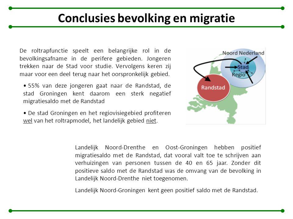 Conclusies bevolking en migratie