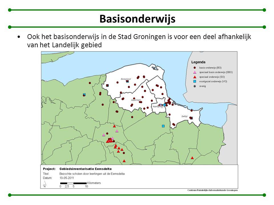Basisonderwijs Ook het basisonderwijs in de Stad Groningen is voor een deel afhankelijk van het Landelijk gebied.