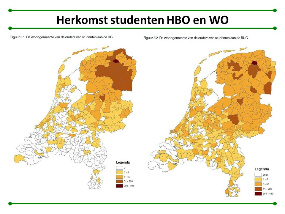 Herkomst studenten HBO en WO