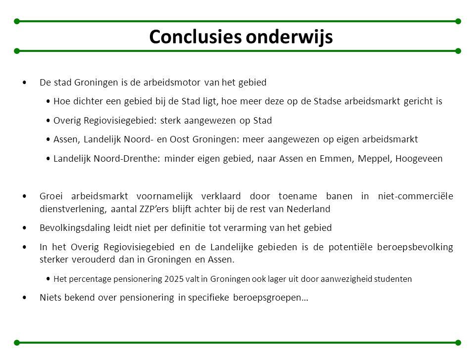 Conclusies onderwijs De stad Groningen is de arbeidsmotor van het gebied.