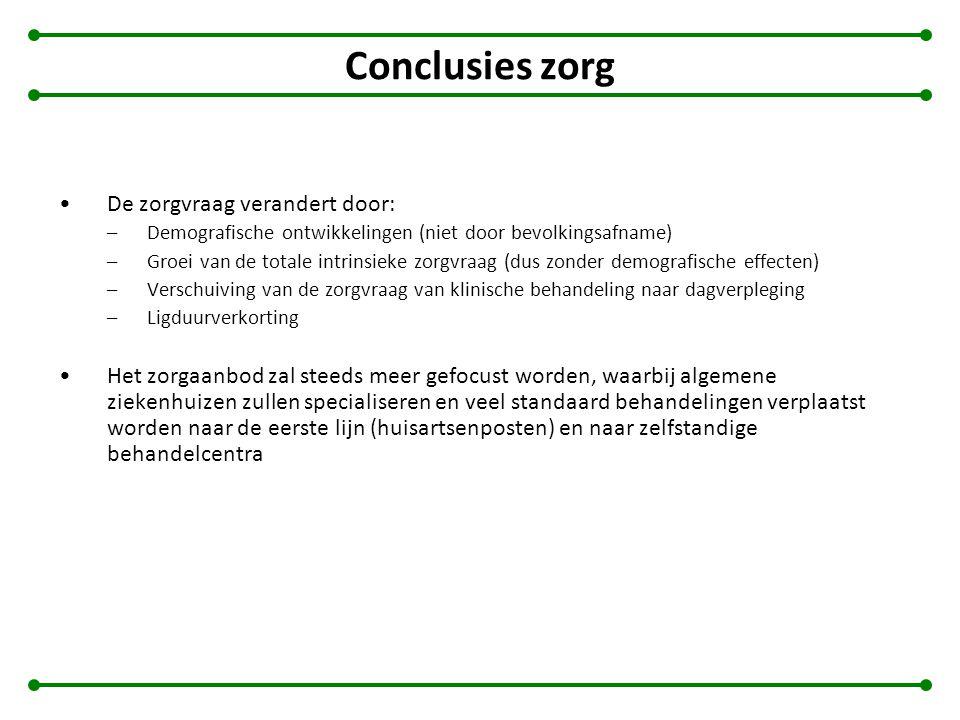 Conclusies zorg De zorgvraag verandert door: