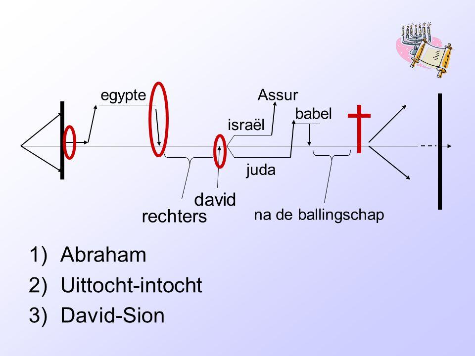 Abraham Uittocht-intocht David-Sion david rechters egypte Assur babel