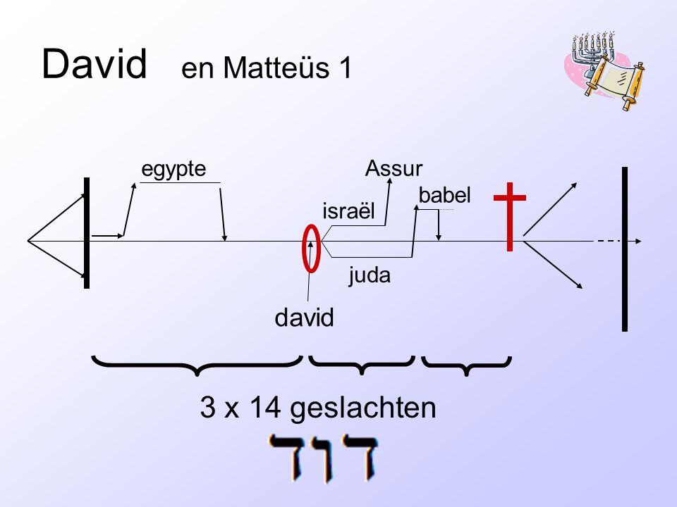 David en Matteüs 1 3 x 14 geslachten david egypte Assur babel israël