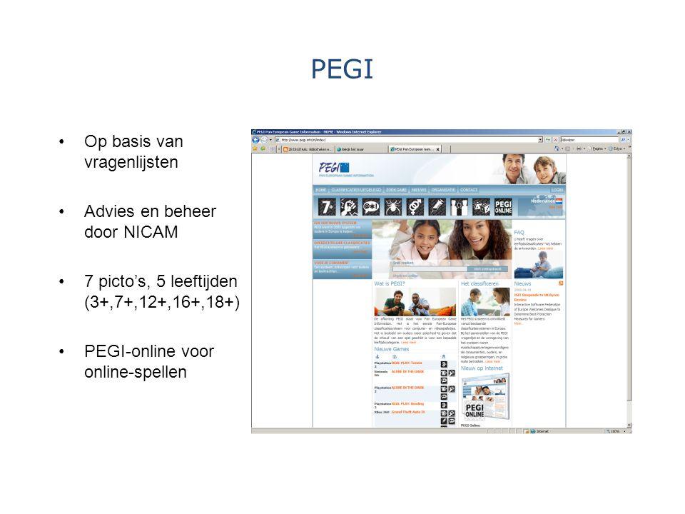 PEGI Op basis van vragenlijsten Advies en beheer door NICAM