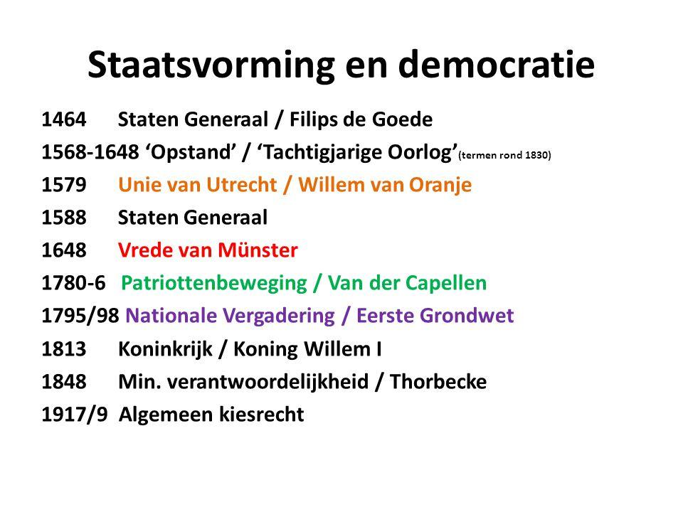 Staatsvorming en democratie