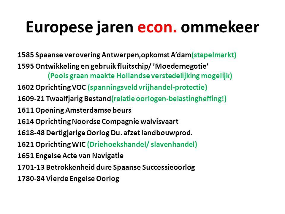 Europese jaren econ. ommekeer