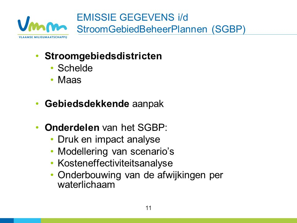 EMISSIE GEGEVENS i/d StroomGebiedBeheerPlannen (SGBP)