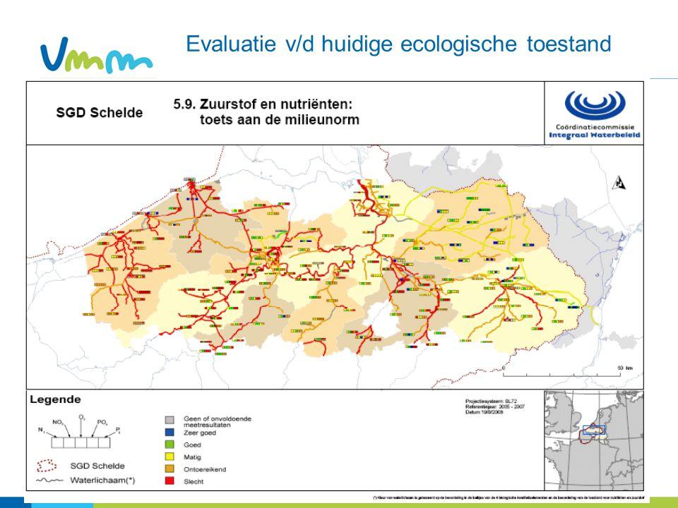 Evaluatie v/d huidige ecologische toestand