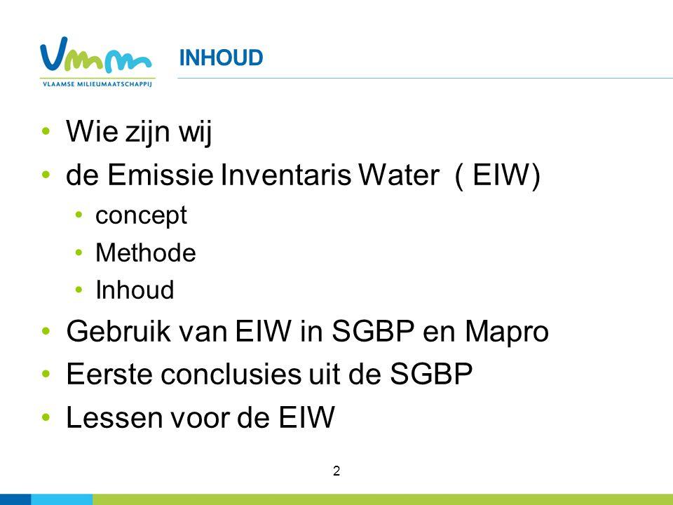 de Emissie Inventaris Water ( EIW)