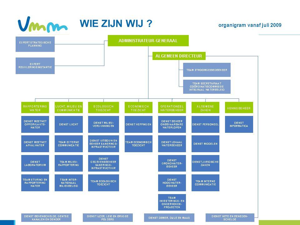 WIE ZIJN WIJ organigram vanaf juli 2009