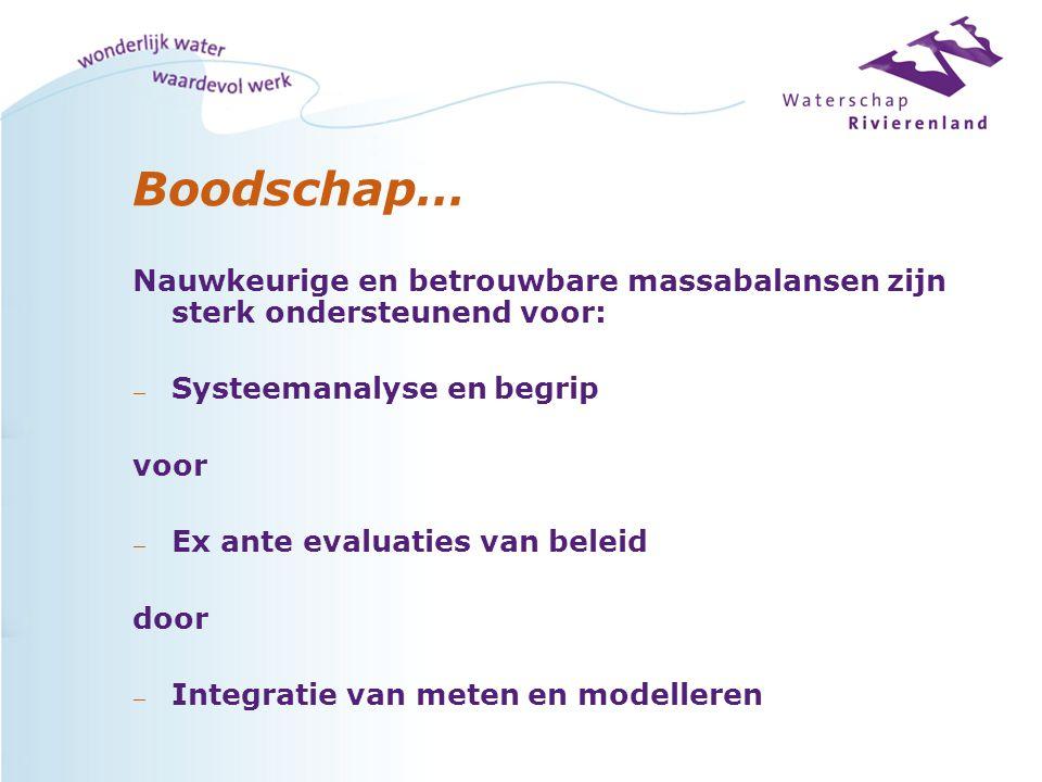 Boodschap… Nauwkeurige en betrouwbare massabalansen zijn sterk ondersteunend voor: Systeemanalyse en begrip.