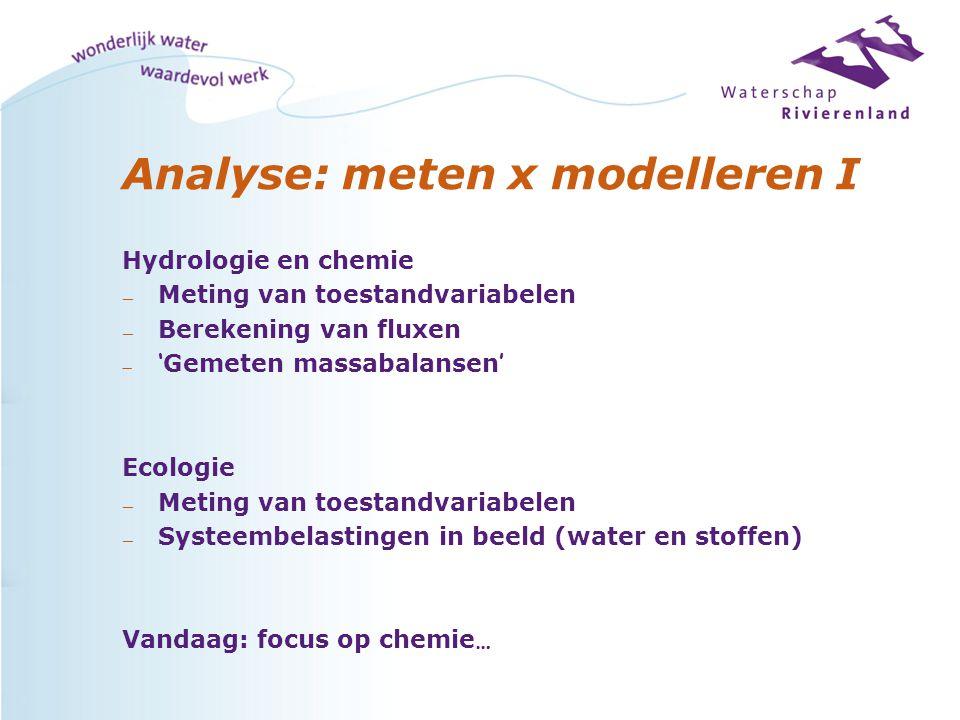Analyse: meten x modelleren I