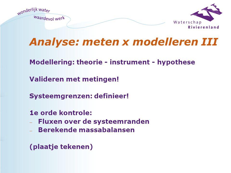 Analyse: meten x modelleren III