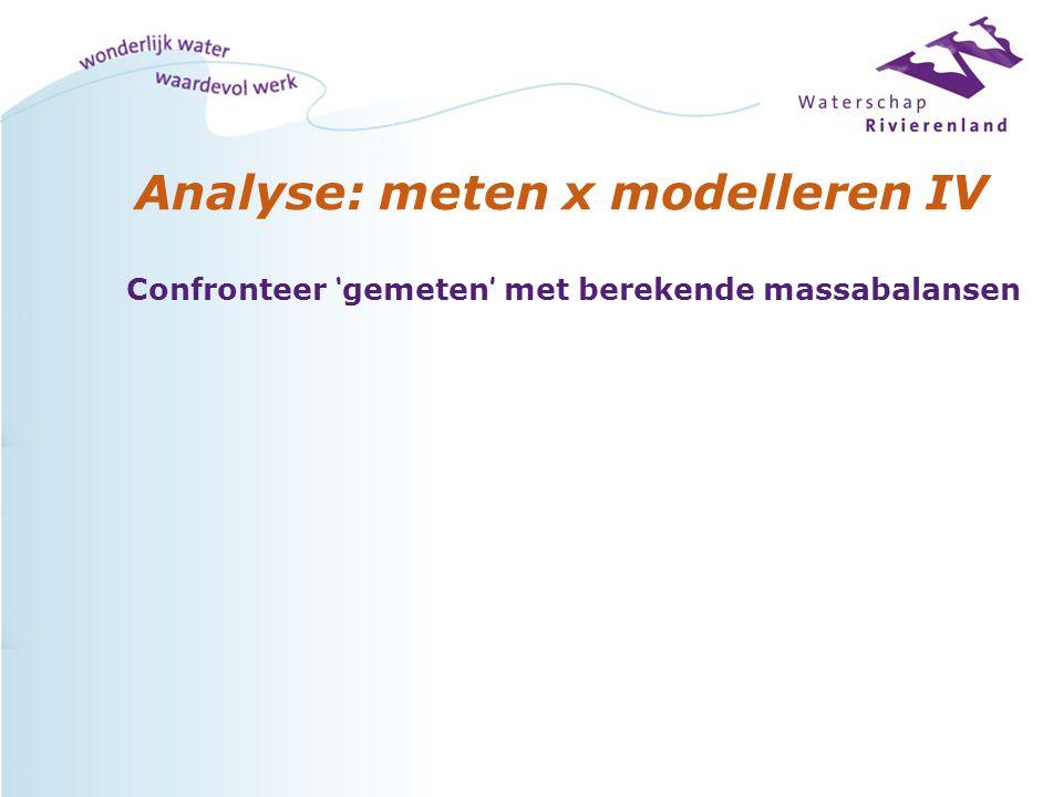 Analyse: meten x modelleren IV