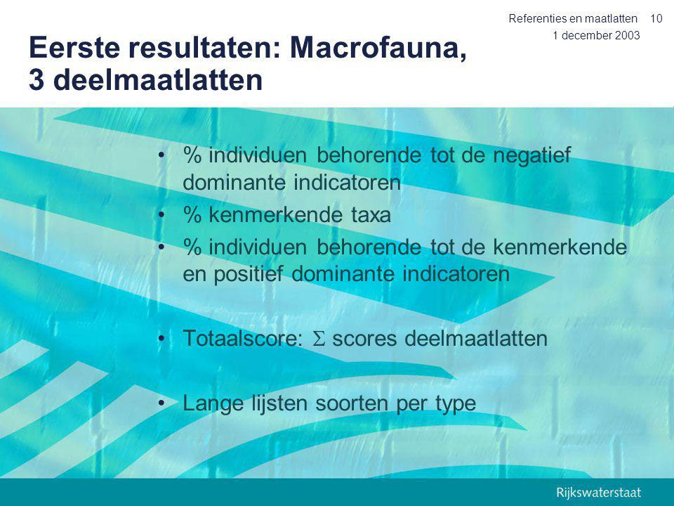 Eerste resultaten: Macrofauna, 3 deelmaatlatten