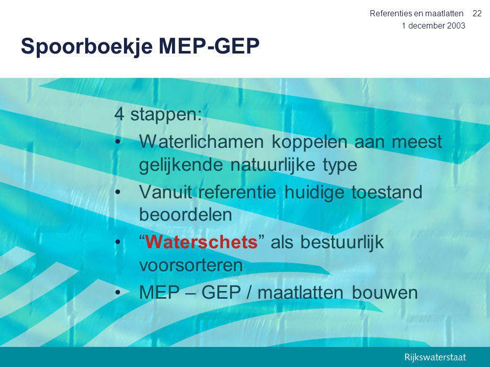 Spoorboekje MEP-GEP 4 stappen: