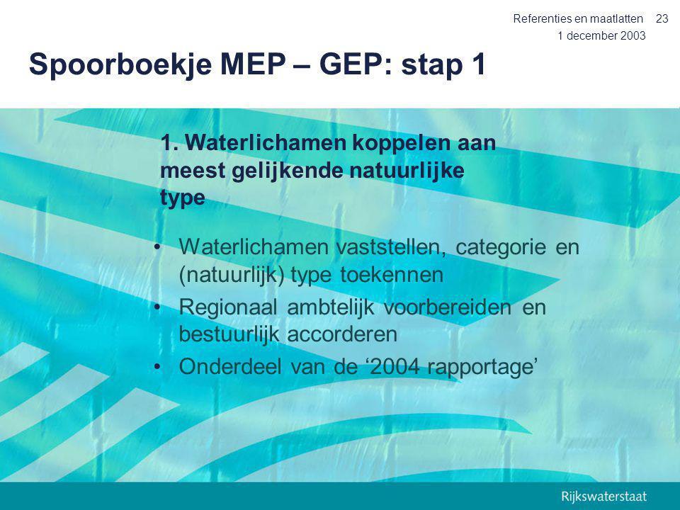 Spoorboekje MEP – GEP: stap 1