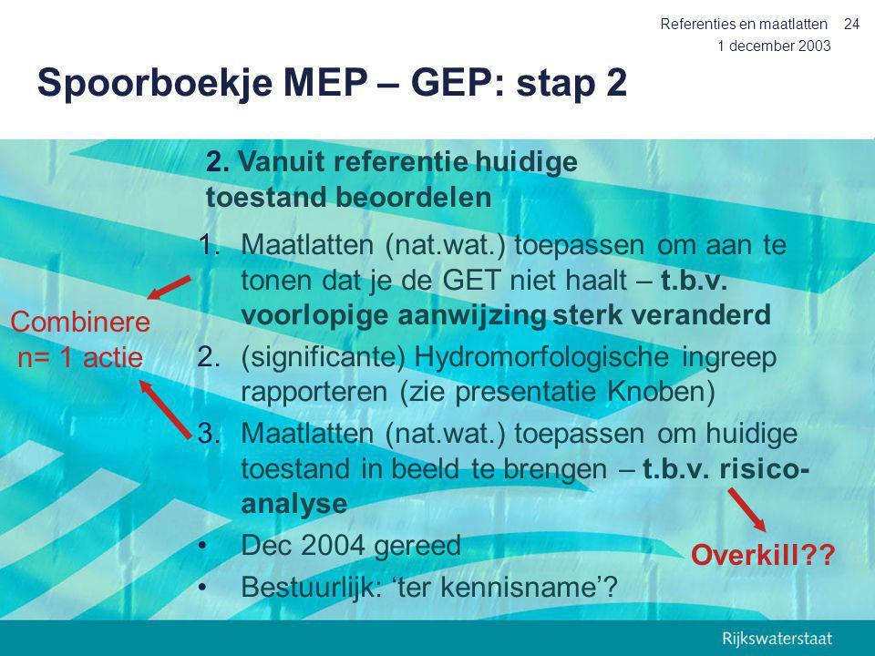 Spoorboekje MEP – GEP: stap 2