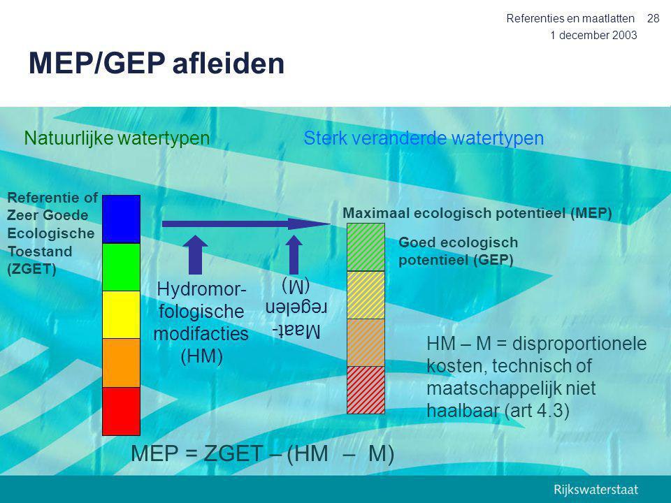 Hydromor-fologische modifacties (HM)