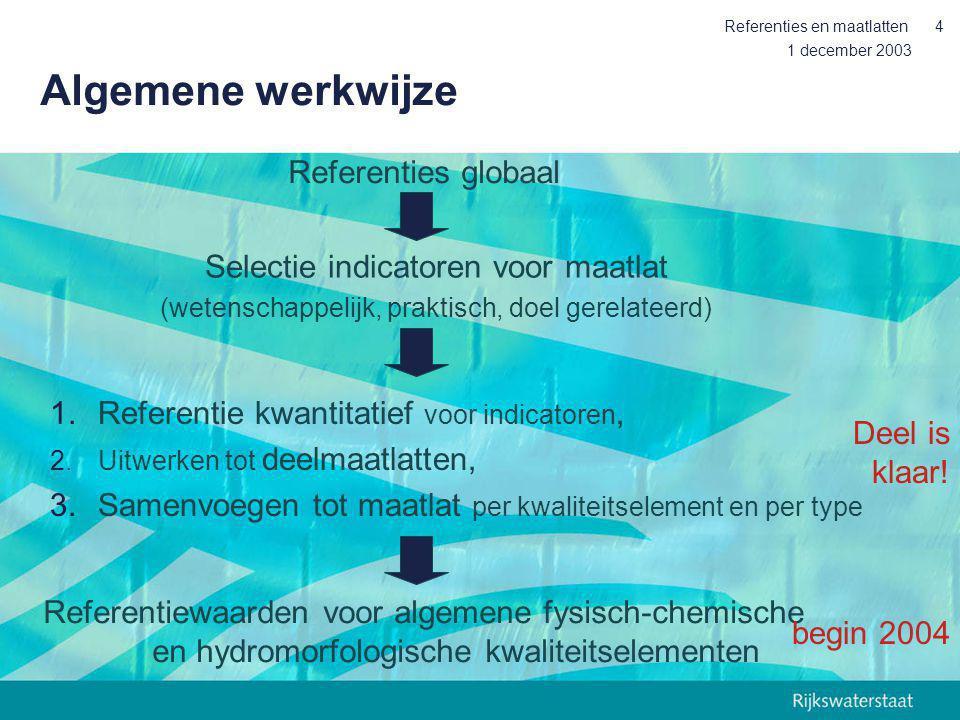 Algemene werkwijze Referenties globaal