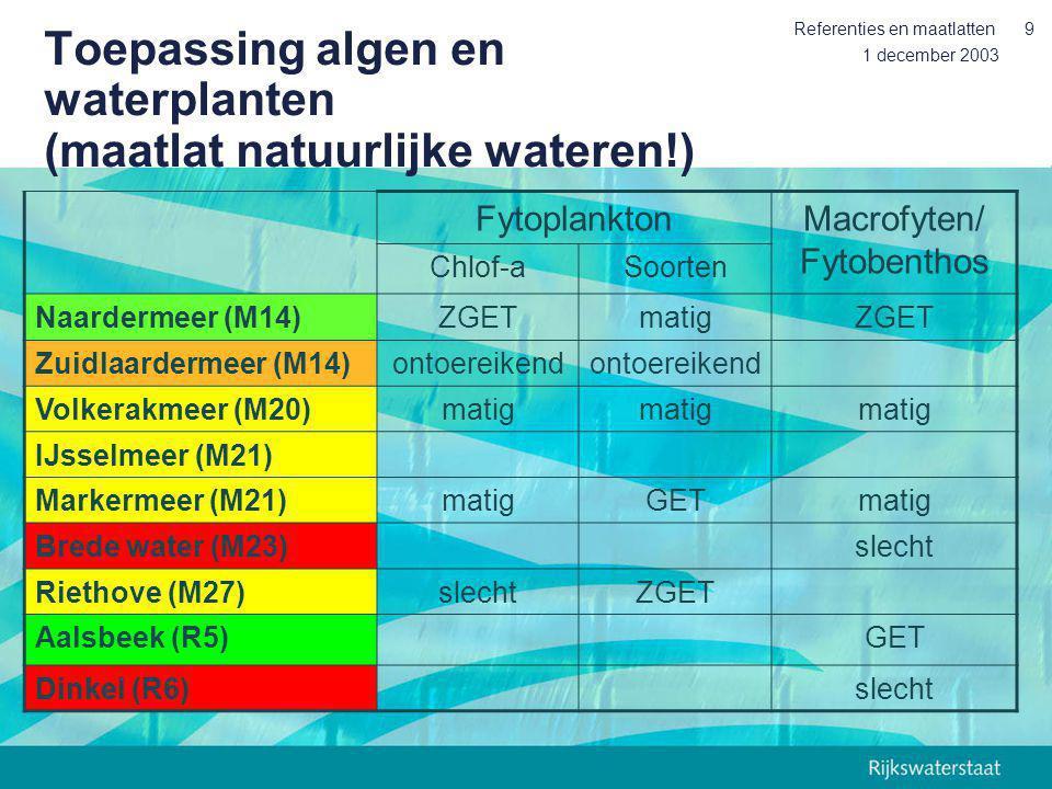 Toepassing algen en waterplanten (maatlat natuurlijke wateren!)