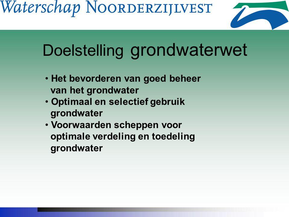 Doelstelling grondwaterwet
