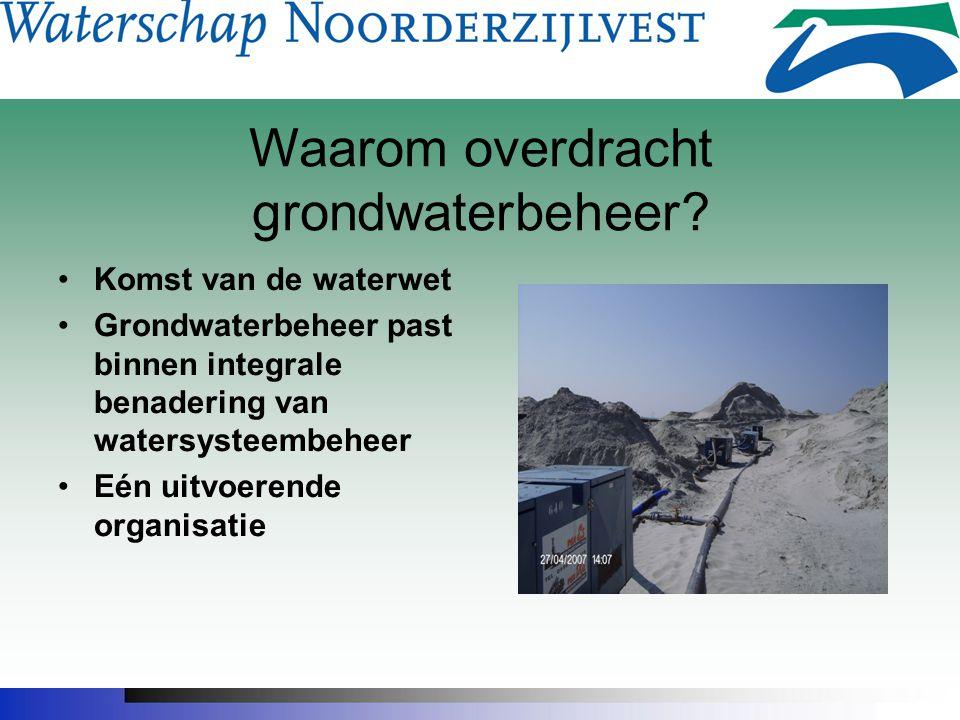 Waarom overdracht grondwaterbeheer