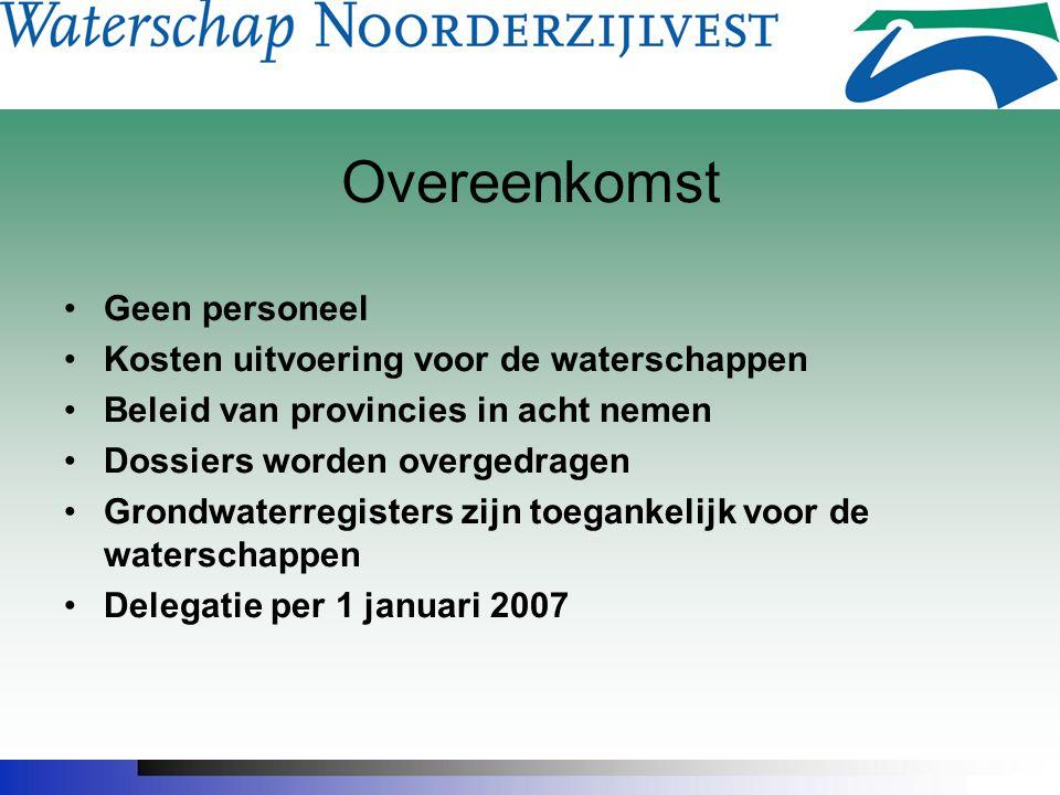 Overeenkomst Geen personeel Kosten uitvoering voor de waterschappen