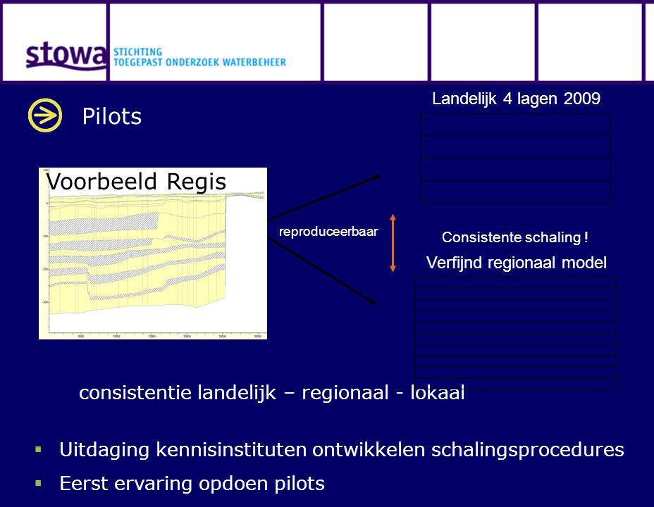 consistentie landelijk – regionaal - lokaal