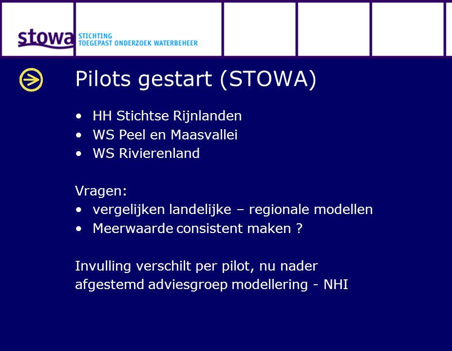 Pilots gestart (STOWA)