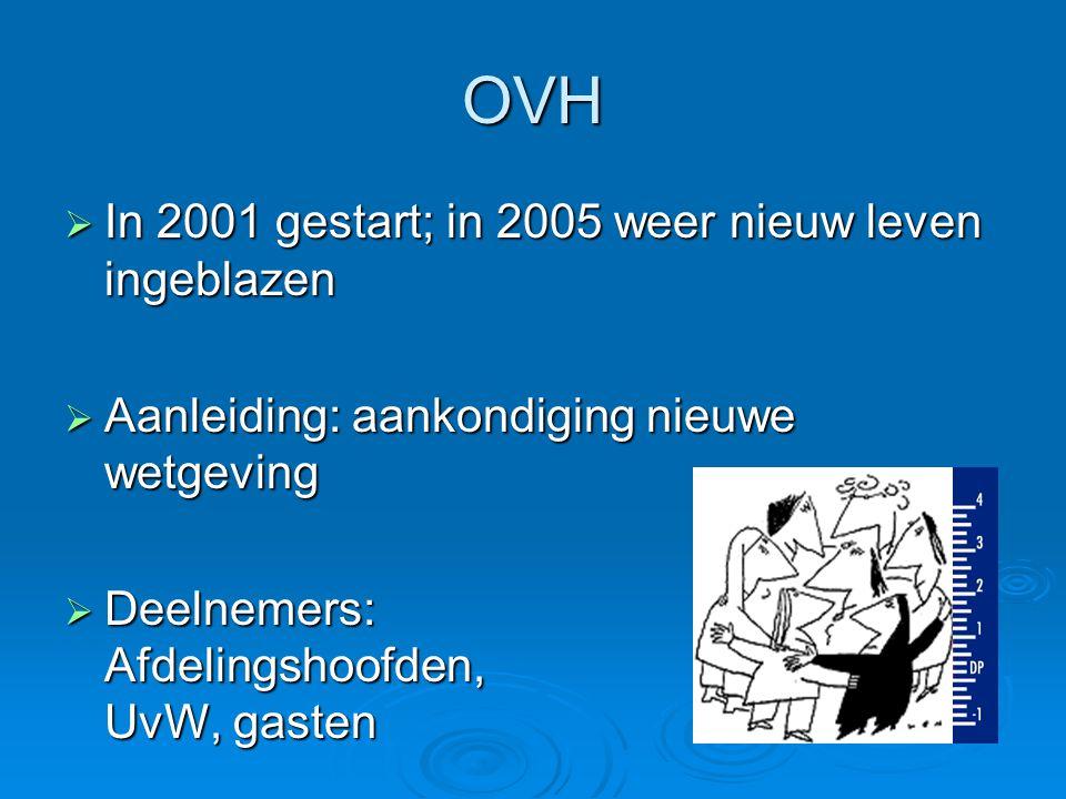 OVH In 2001 gestart; in 2005 weer nieuw leven ingeblazen