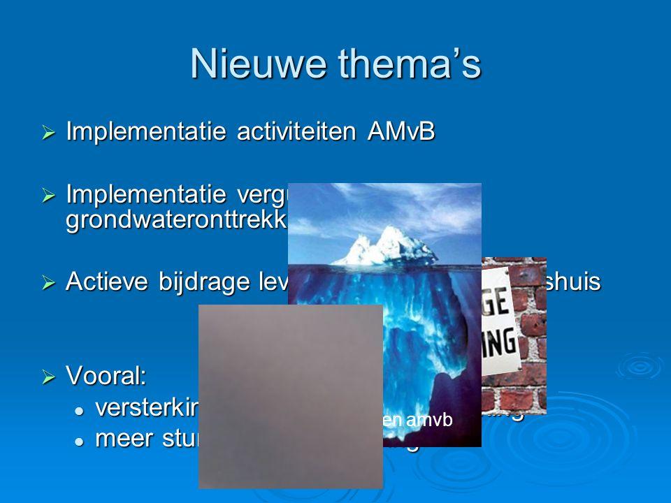 Nieuwe thema's Implementatie activiteiten AMvB