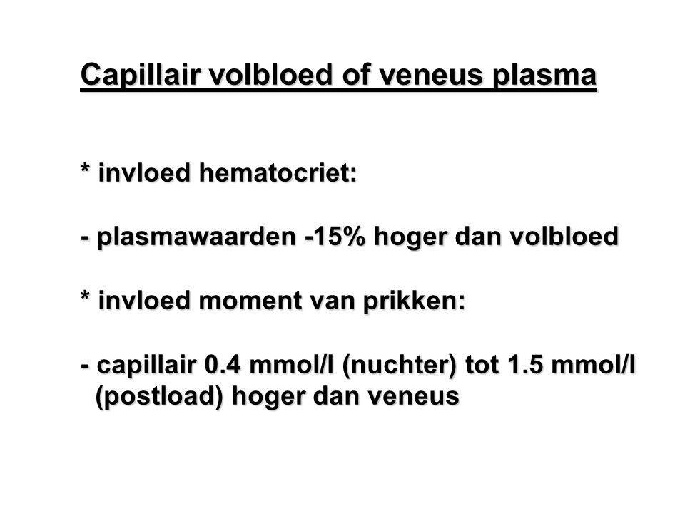 Capillair volbloed of veneus plasma