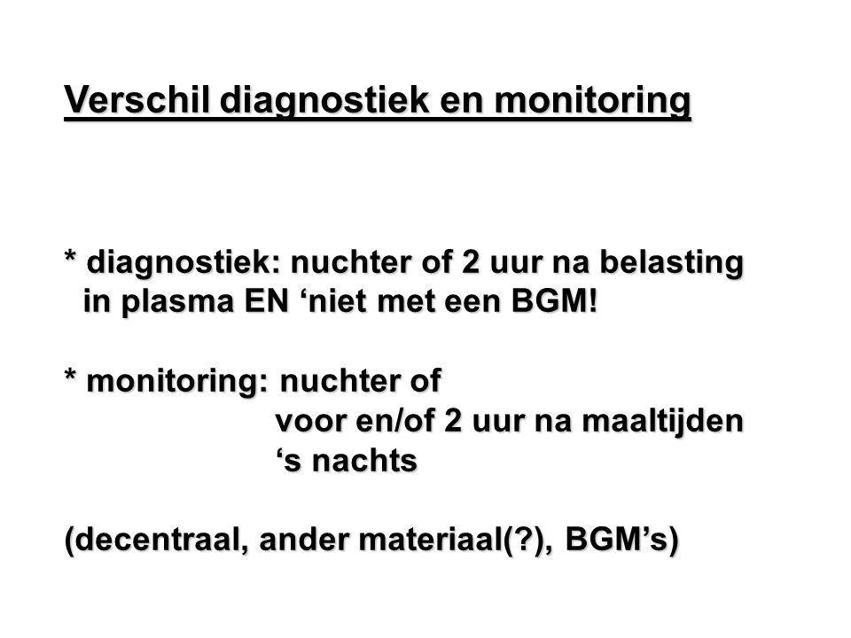 Verschil diagnostiek en monitoring
