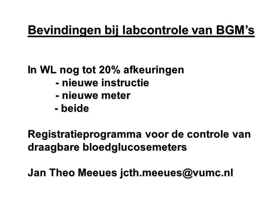 Bevindingen bij labcontrole van BGM's