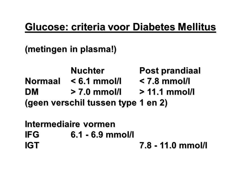 Glucose: criteria voor Diabetes Mellitus