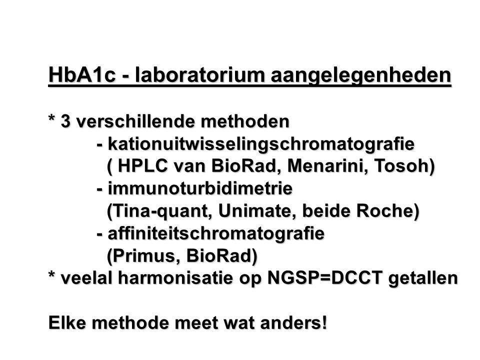 HbA1c - laboratorium aangelegenheden