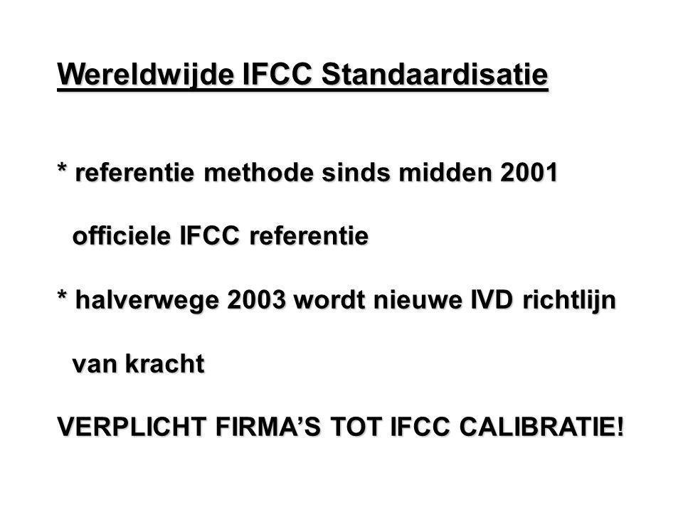 Wereldwijde IFCC Standaardisatie