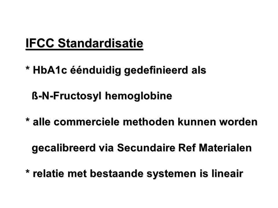 IFCC Standardisatie * HbA1c éénduidig gedefinieerd als