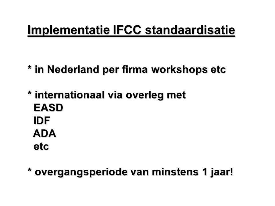 Implementatie IFCC standaardisatie